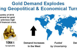 Gold Demand Explosion 2016