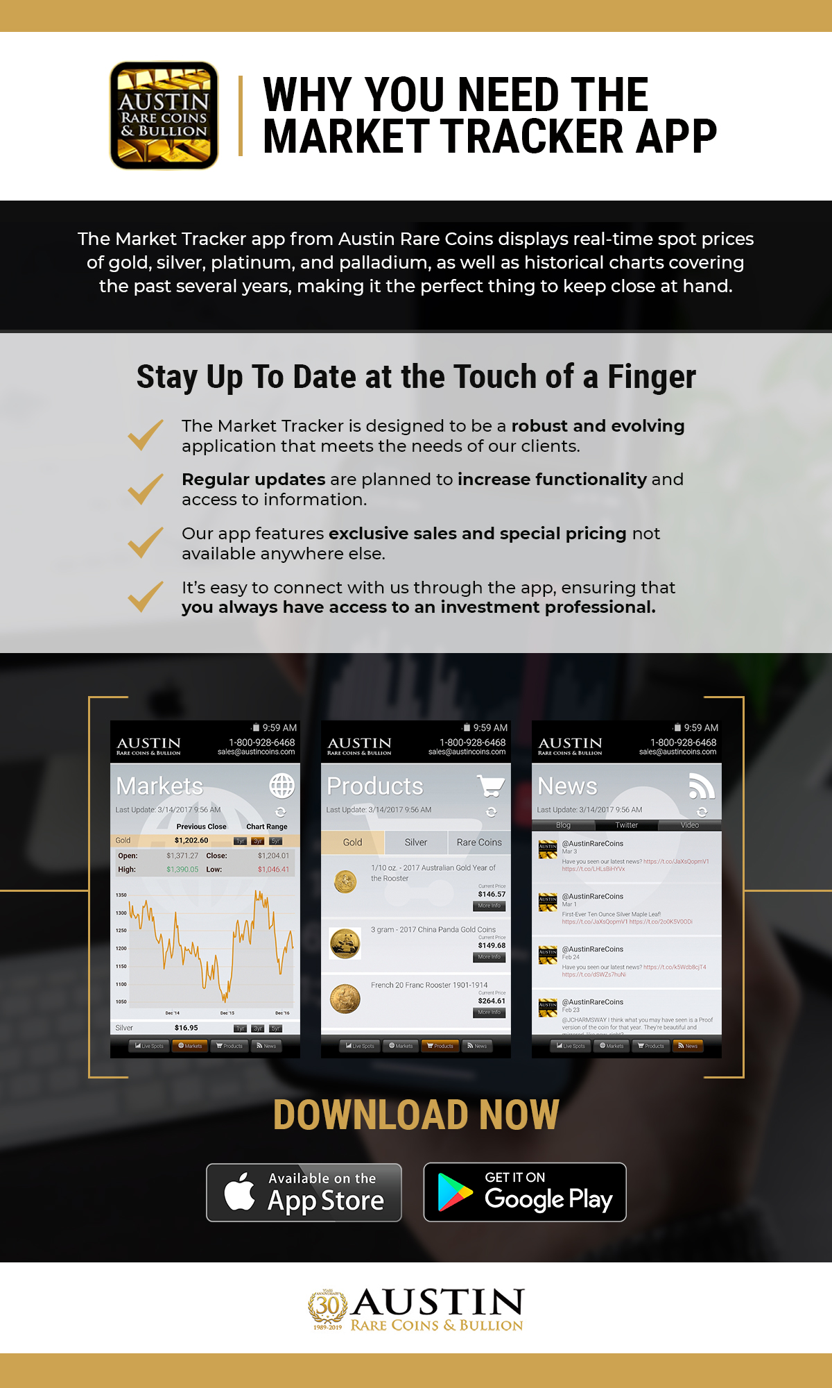 Why You Need the Market Tracker App