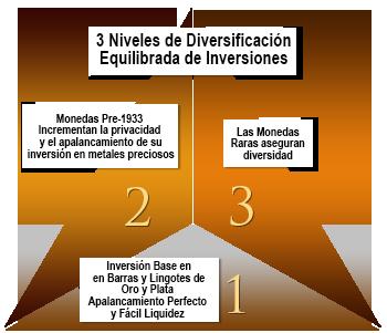 Spanish Diversity Pyramid